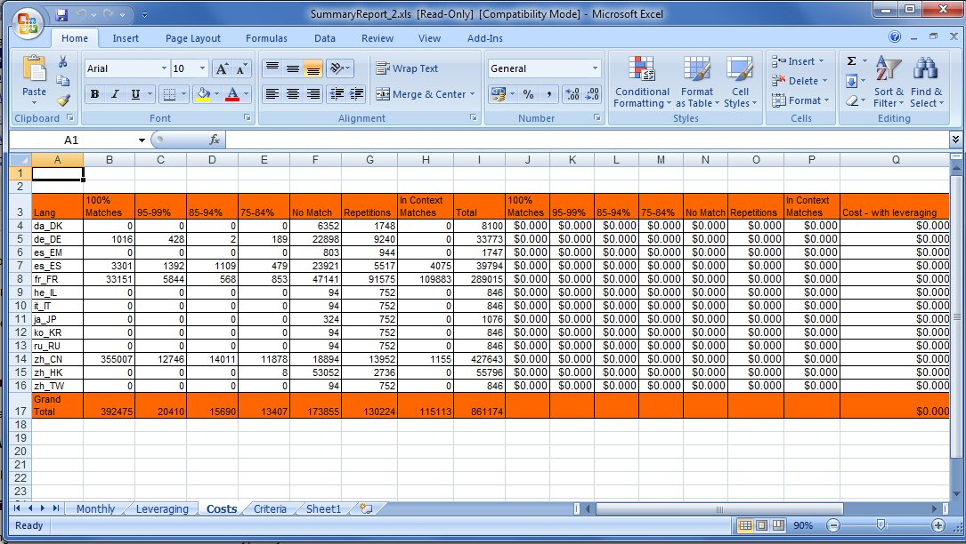 Production Planning and Scheduling Templates in Excel